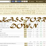 Is KickAssTorrents down ? What Happened to KickAssTorrent site?